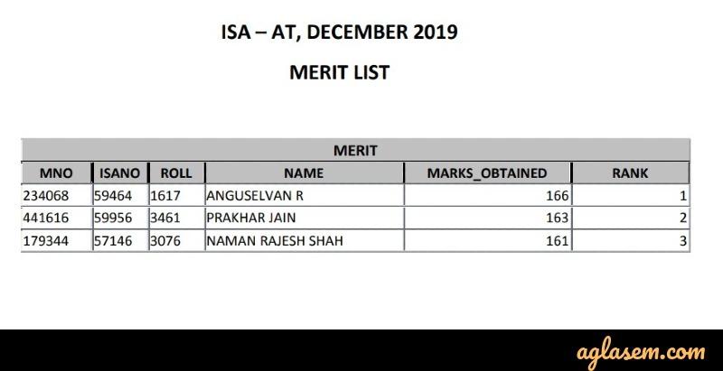 ICAI ISA AT Dec 2019 merit list