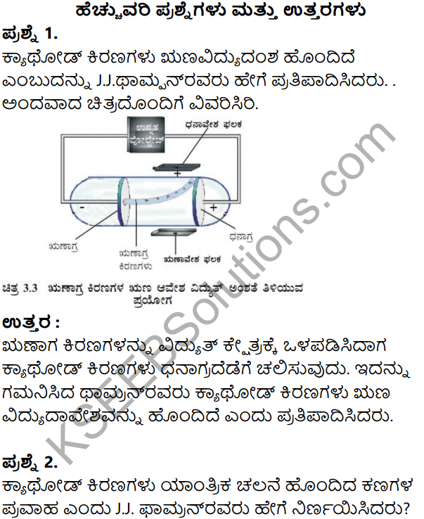 KSEEB Solutions for Class 8 Science Chapter 3 Paramanuvina Rachane in Kannada 14