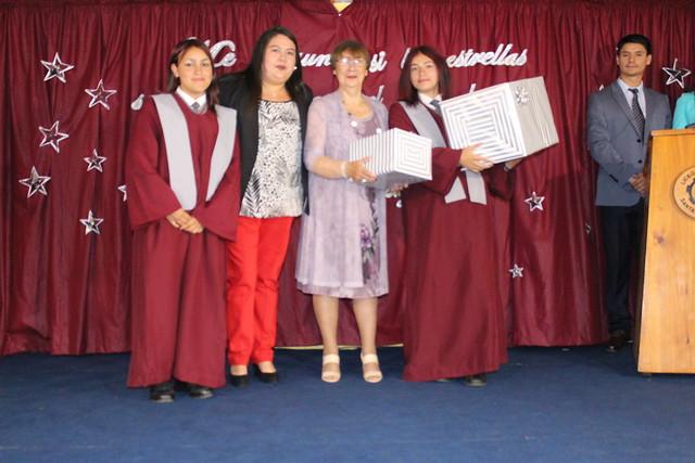 Licenciaturas 2019