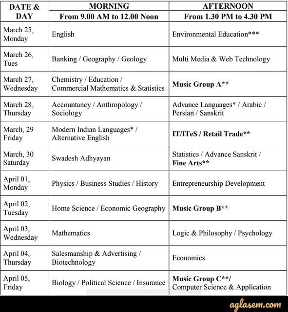 Assam HS 1st Year Routine