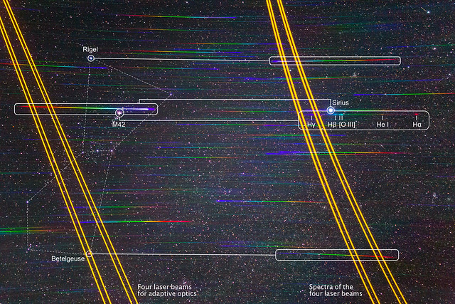 Spectra around Orion