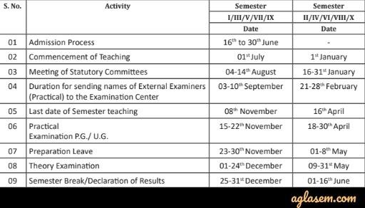 PRSU Academic Calendar
