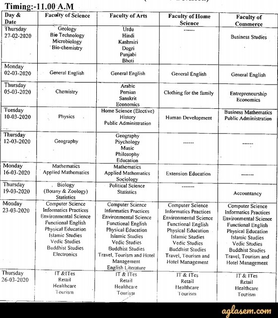 JKBOSE 12th Date Sheet 2020 (Jammu Annual Regular Summer Zone)