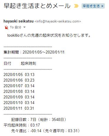 20200112_hayaoki
