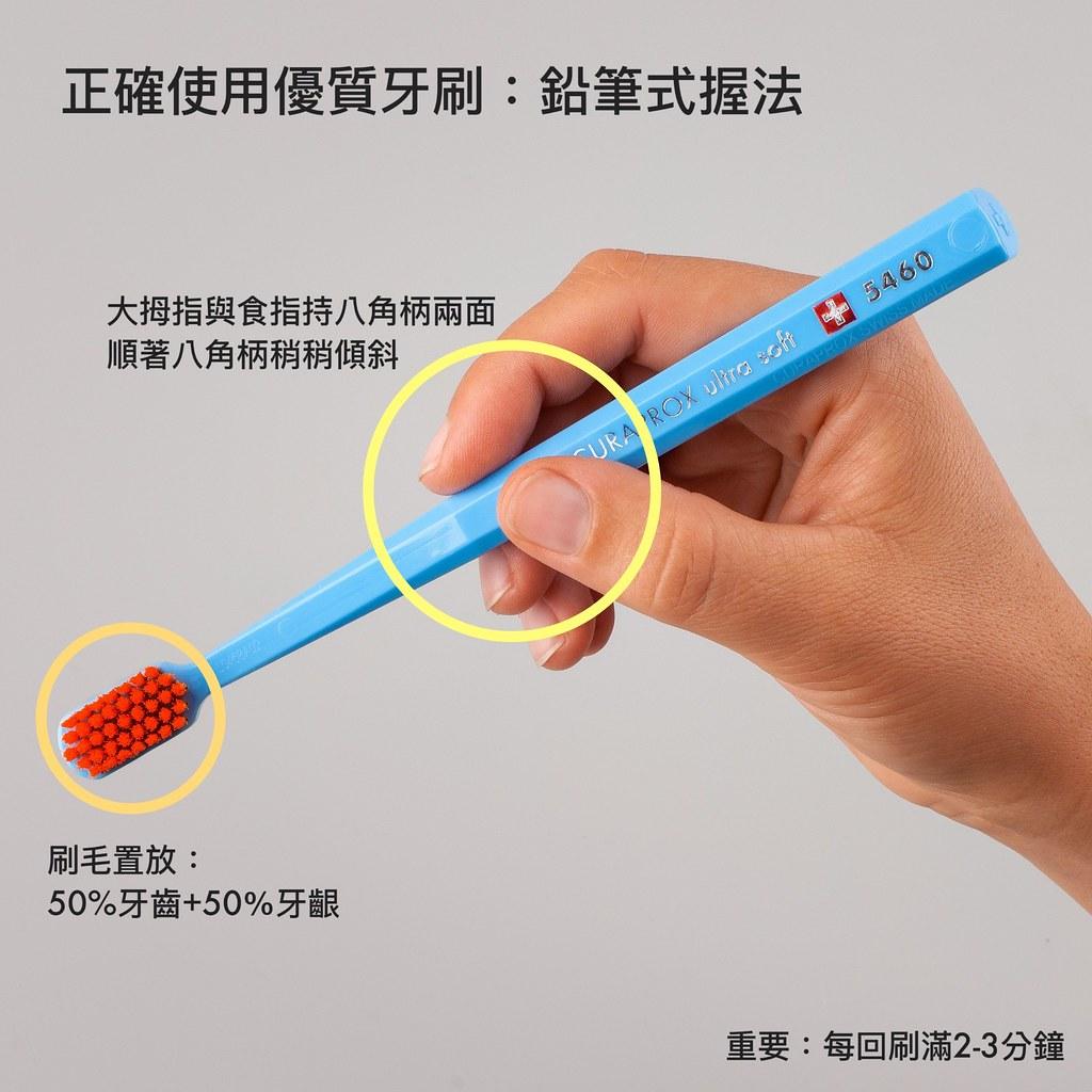 correctwayoftoothbrushing