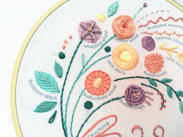 hand embroidery samplers