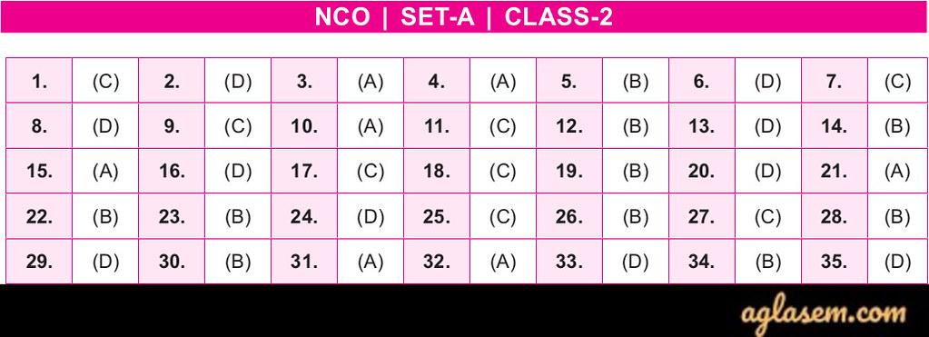 19th NCO 2019 - 2020 Answer Keys - SET A