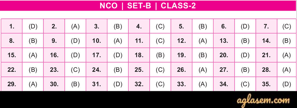 19th NCO 2019 - 2020 Answer Keys - SET B