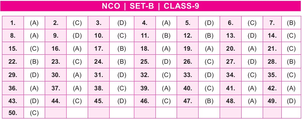 19th NCO 2019 - 2020 Answer Keys - Class 9