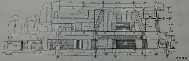 マイシティの吹き抜けと西武新宿線ホームの図面