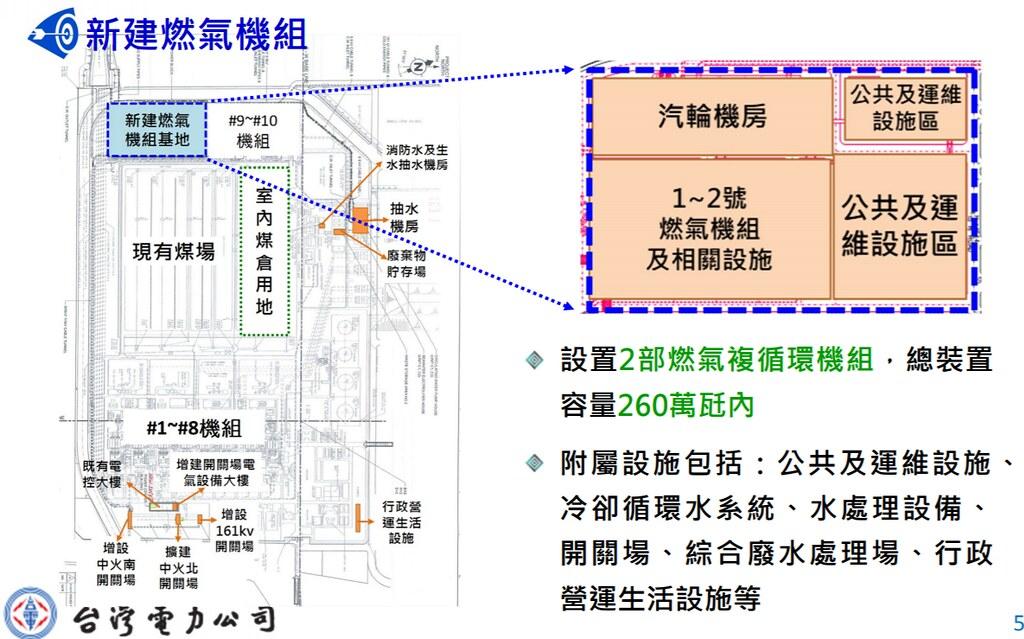 台中電廠新建兩部燃氣機組配置圖。擷取自環評書件