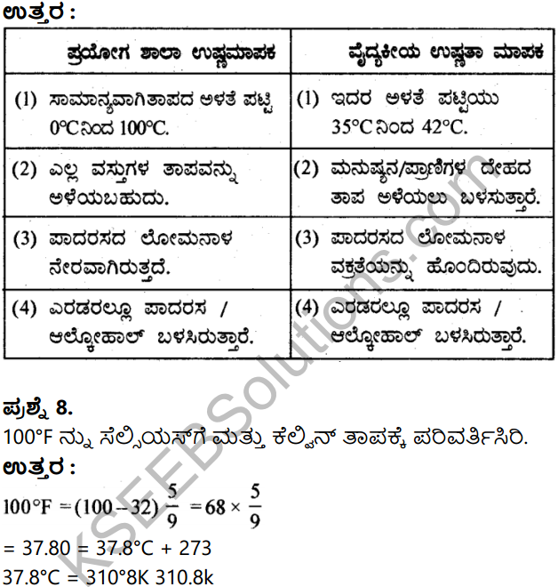 KSEEB Solutions for Class 8 Science Chapter 15 Ushna in Kannada 7