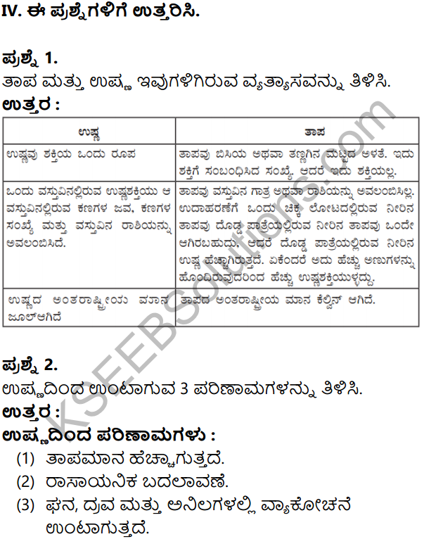 KSEEB Solutions for Class 8 Science Chapter 15 Ushna in Kannada 4