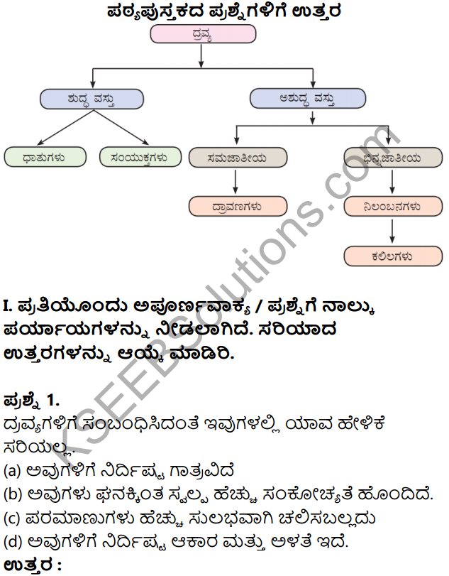 KSEEB Solutions for Class 8 Science Chapter 16 Dravyada Sthitigalu in Kannada 1