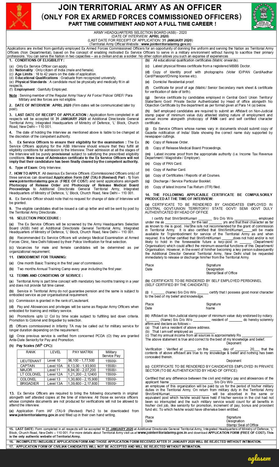 Territorial Army Recruitment 2020
