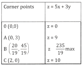 2nd PUC Basic Maths Model Question Paper 1 with Answers - 29