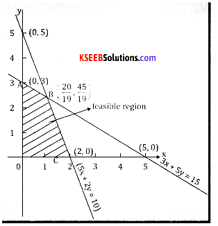 2nd PUC Basic Maths Model Question Paper 1 with Answers - 30