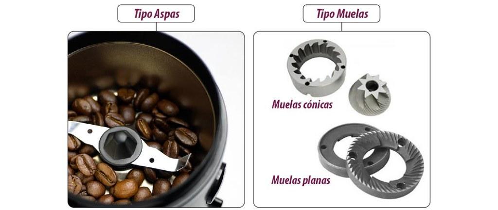 Tipos de muelas para molinos de café