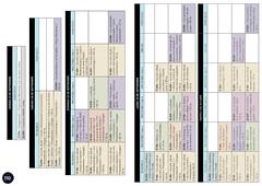 Catálogo Alcances 2019