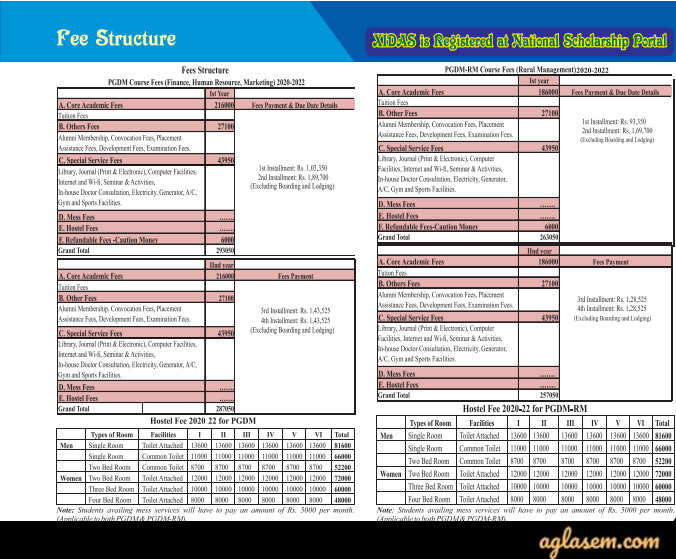 XIDAS PGDM 2020 Fee Structure