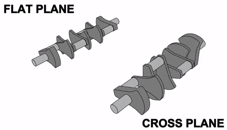 クロス プレーン エンジン