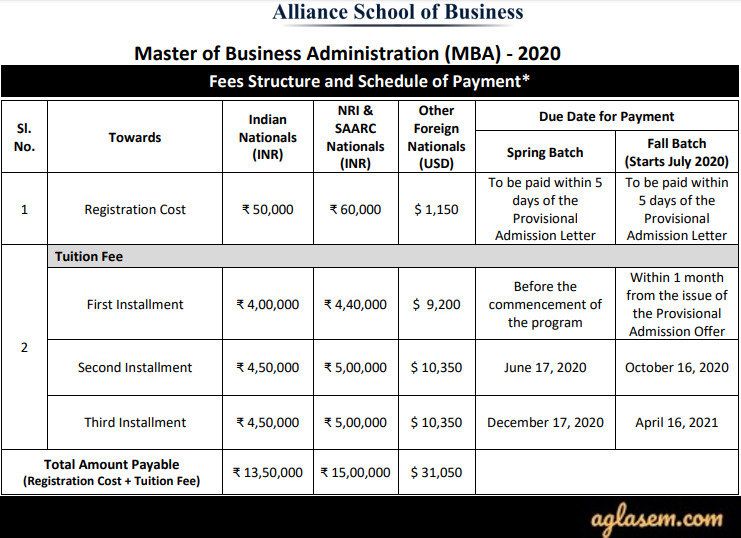 Alliance University MBA 2020 Fee Structure