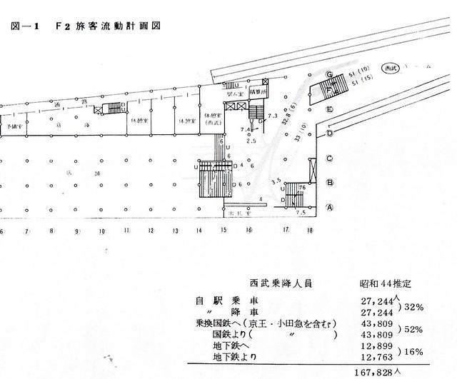 西武新宿線のマイシティ乗り入れ図面 (9)