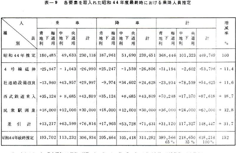 西武新宿線のマイシティ乗り入れ図面 (7)