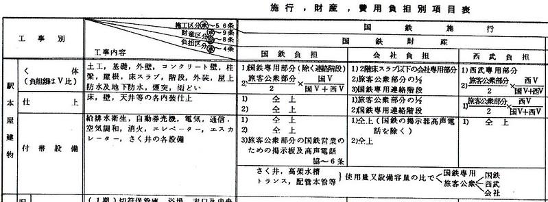 西武新宿線のマイシティ乗り入れ図面 (37)