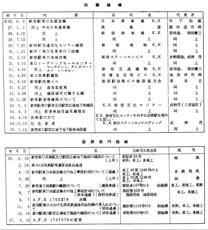 西武新宿線のマイシティ乗り入れ図面 (33)