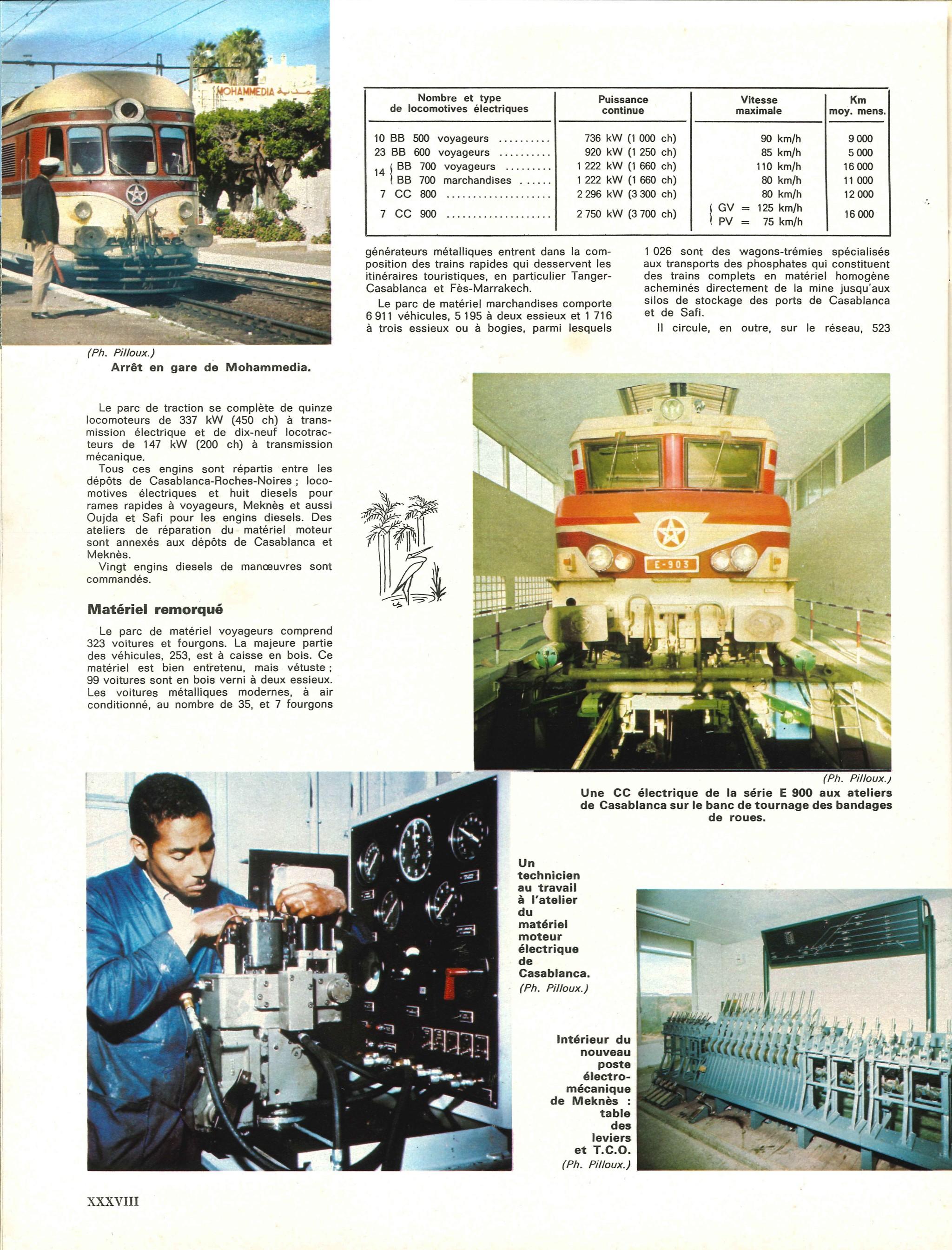 Chemins de Fer au Maroc - ONCF  - Page 2 49429346863_b9599ddf94_3k