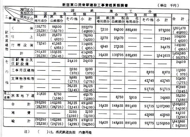 西武新宿線のマイシティ乗り入れ図面 (35)
