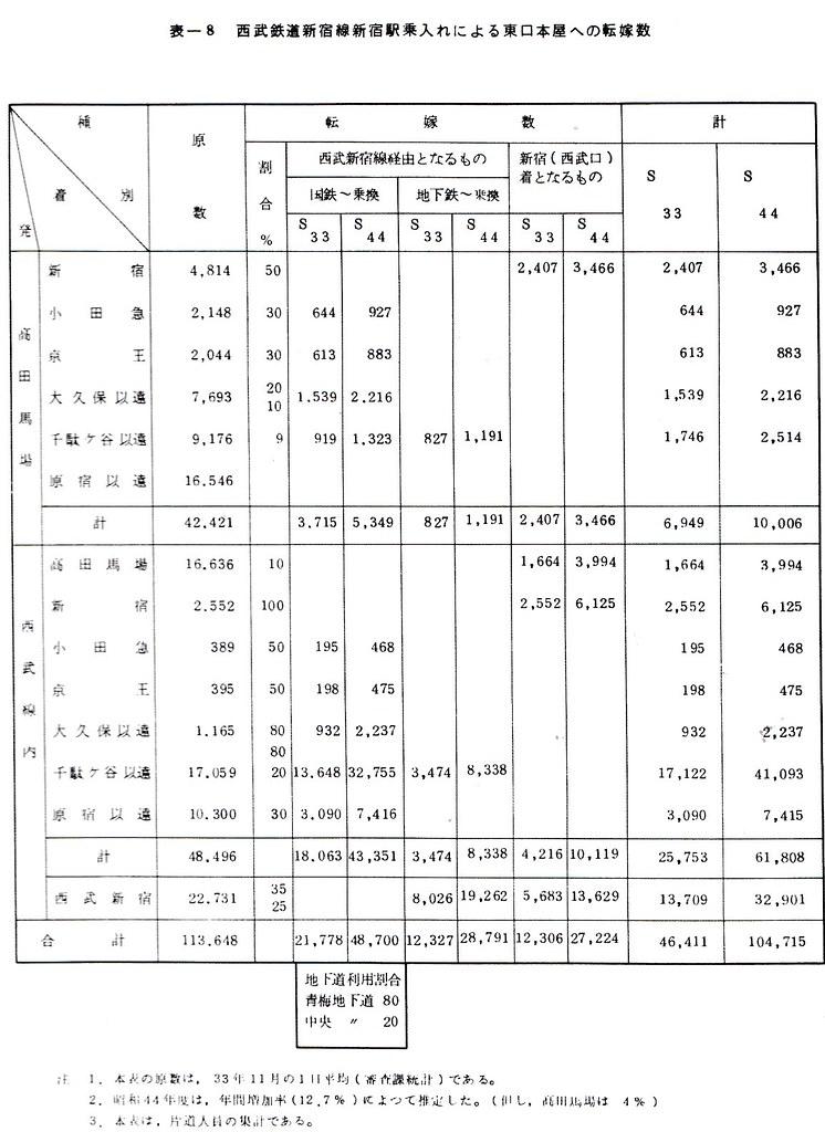 西武新宿線のマイシティ乗り入れ図面 (6)