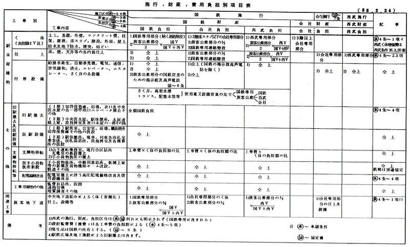 西武新宿線のマイシティ乗り入れ図面 (36)