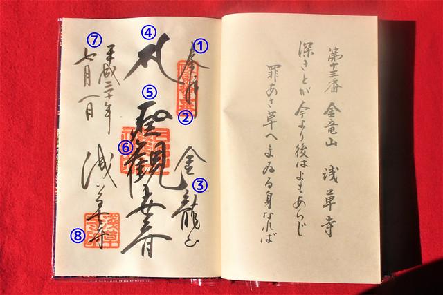 浅草寺の御朱印はなんて書かれてある?意味・読み方は?