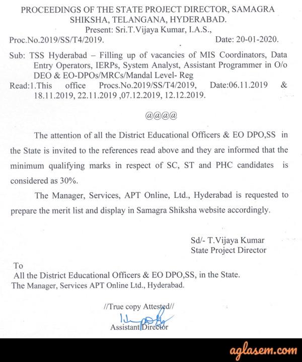 Samagra Shiksha Telangana Recruitment Result 2019 (Released): Merit List, Qualifying Marks