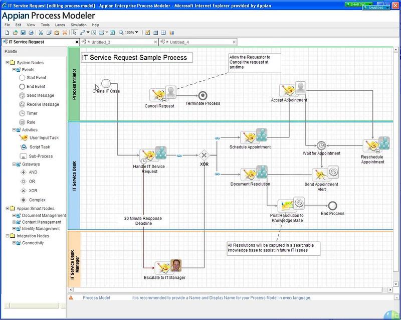 appian-process-modeler_296544496_o