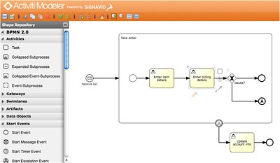 Activiti Modeler - process design