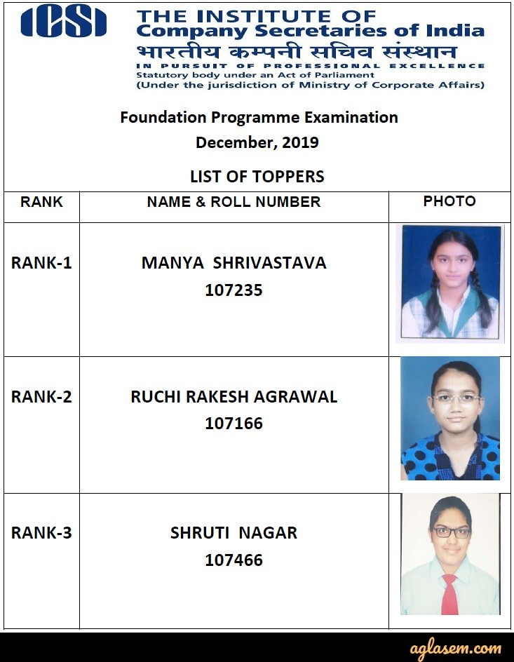 CS Foundation Dec 2019 Toppers