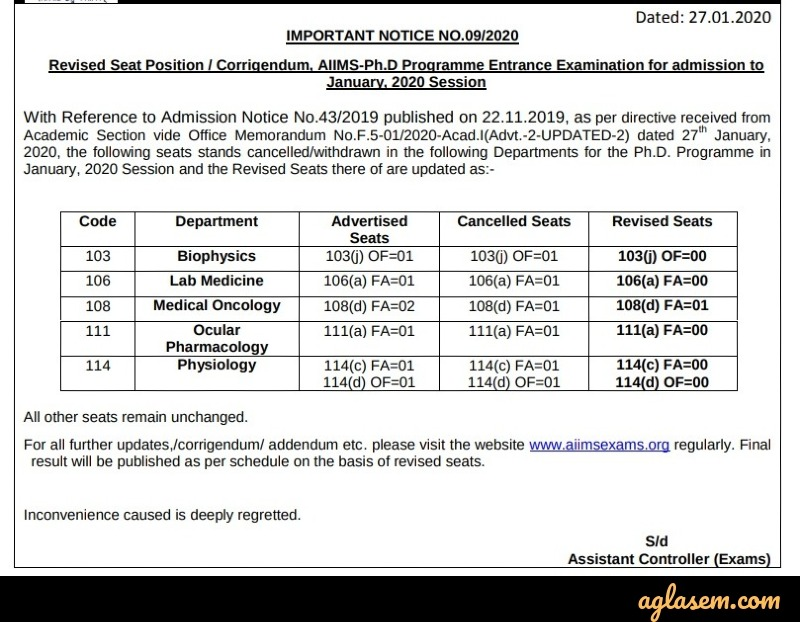 AIIMS PhD 2020 Result (Announced) - Check Result for July Session