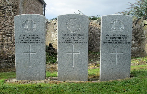 War Graves, Forteviot