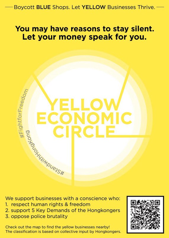 Yellow economic circle