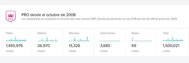 1.500.000 Gràcies / Gracias / Thanks!
