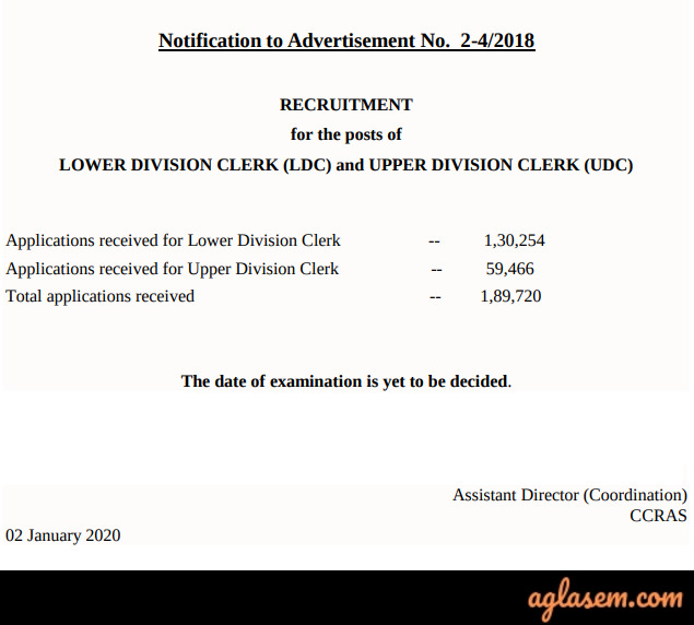 CCRAS Application Form 2019-2020 for LDC, UDC - Process Over
