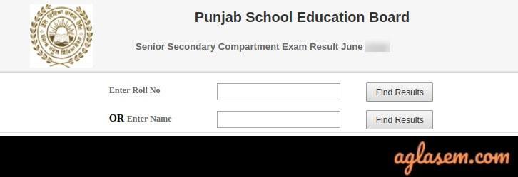 Punjab Open Result 2020