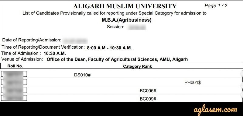 AMU special category list