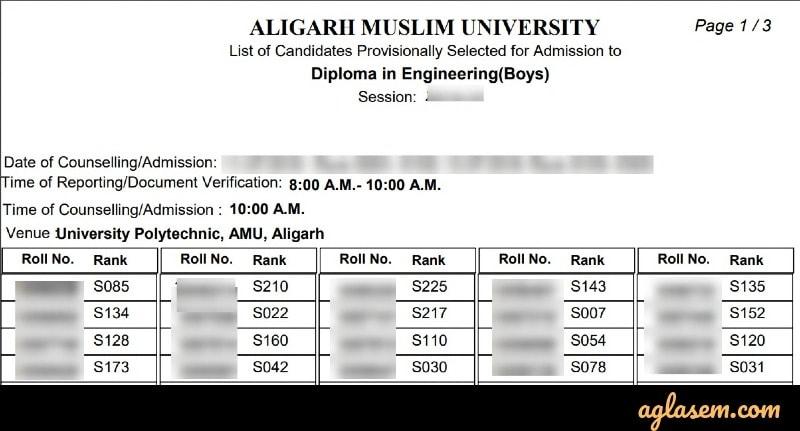 AMU entrance exam selection list