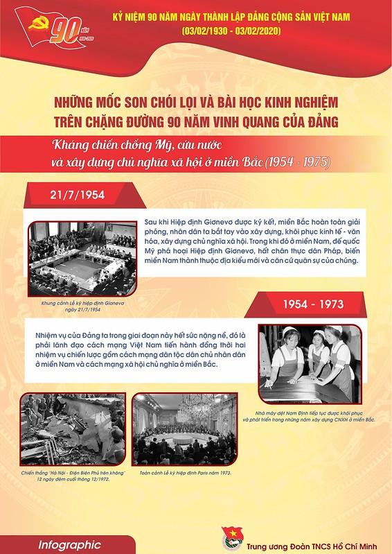 Thanh lap Dang cong san Viet Nam