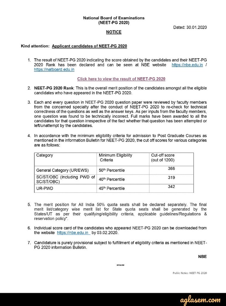NEET PG 2020 Result: Revised Cut off (Available), Scorecard Available at Login in nbe.edu.in
