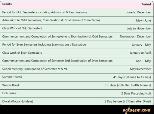 Cluster University academic calendar 2019-2020
